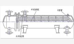 U形管换热器的制造工艺介绍