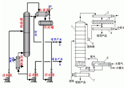 双室平衡容器结构图